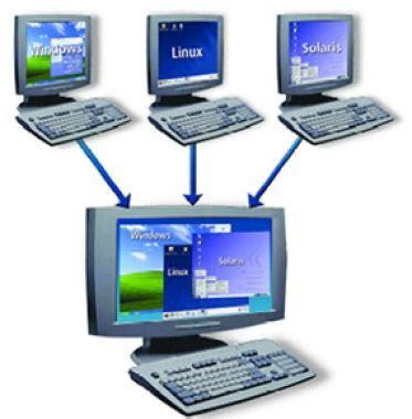 imagenes servidores virtuales 191 qu 233 son m 225 quinas virtuales parte 1 cano consulting