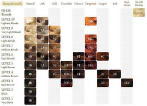 one n only hair color one n only argan hair color chart one n only argan