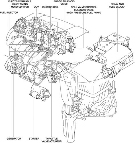 mazda 3 tcm wiring diagram html imageresizertool
