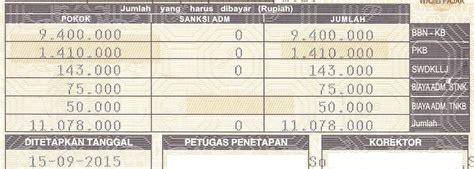 komponen biaya awal pada lembar pajak mobil brio satya