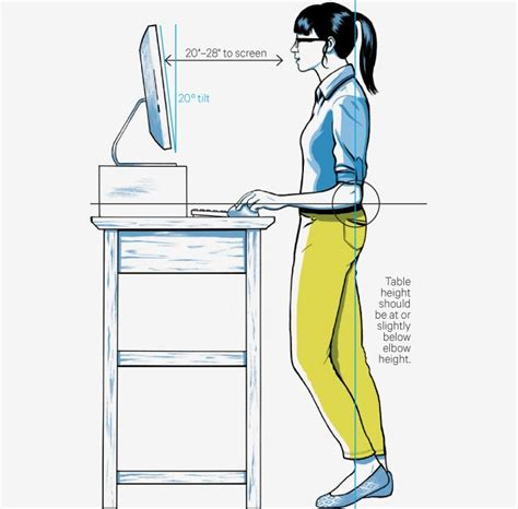The True Benefits Of A Standing Desk Benefits Of A Standing Desk