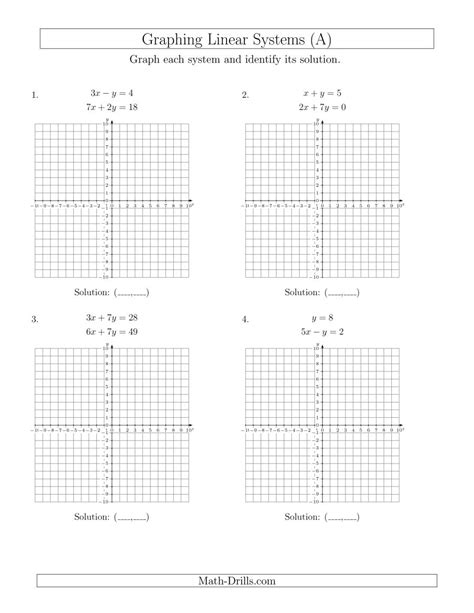 Solve Each System By Graphing Worksheet by Solve Systems Of Linear Equations By Graphing Standard A