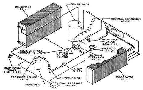 Chapter 4 Field And Depot Maintenance Lnstructlons