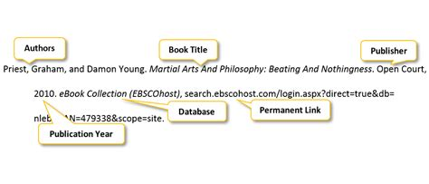 mla format of ebook how to cite an ebook mla bloggingsrus