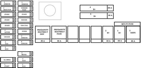 wiring diagram 1999 kia sephia kia wiring diagram
