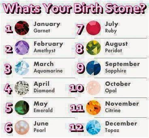 aries lucky stones urdu aries lucky numbers urdu 2014