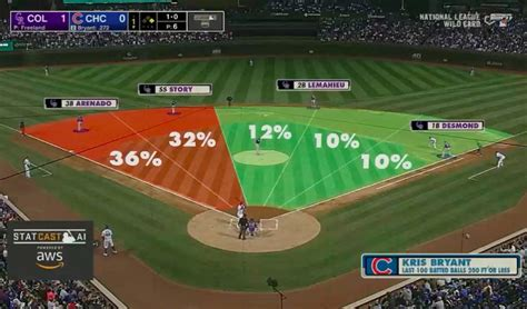 mlb  preview espn continues    virtual game    zone  statcast graphics