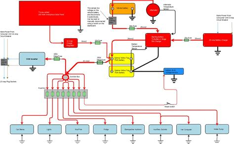 small trailer wiring diagram get free image about wiring