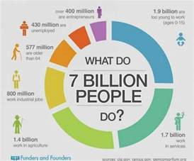 what do seven billion people do top 10 mega cities by