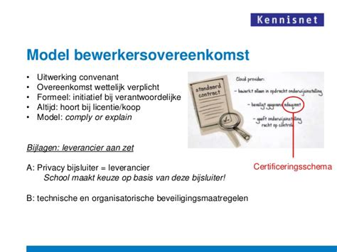 Model Bewerkersovereenkomst