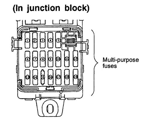 Horn Relay Mobil Outlander fuse box wiring location wiring diagram of fuse box 1995 mitsubishi montero location wiring