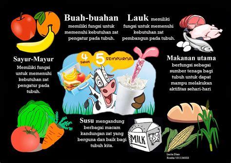 contoh poster makanan  sehat  sempurna contoh poster