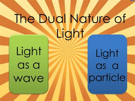 What Is The Dual Nature Of Light by Nature Of Light 2