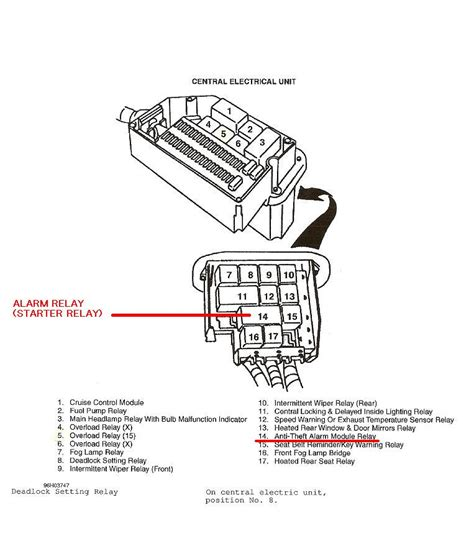 volvo 850 pnp wiring diagram wiring diagram