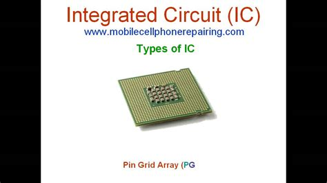 meaning of integrated circuits integrated circuit ic