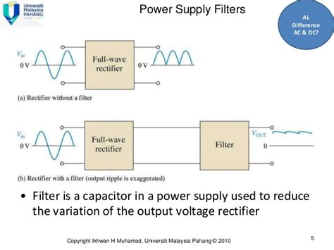 calculate capacitor power calculate capacitor ripple voltage 28 images ac to dc filter confirmation electrical