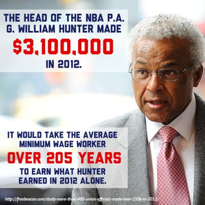 How Many Years Does It Take To Earn An Mba by How Many Years Would It Take You To Earn These Big Labor