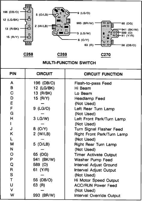 89 mustang fuse diagram