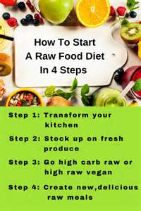 starting a food diet how to do it right benefits and the science