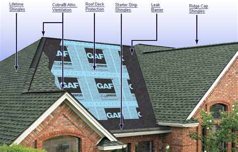 new roofing systems roof replacement cost in 2019 new roof prices