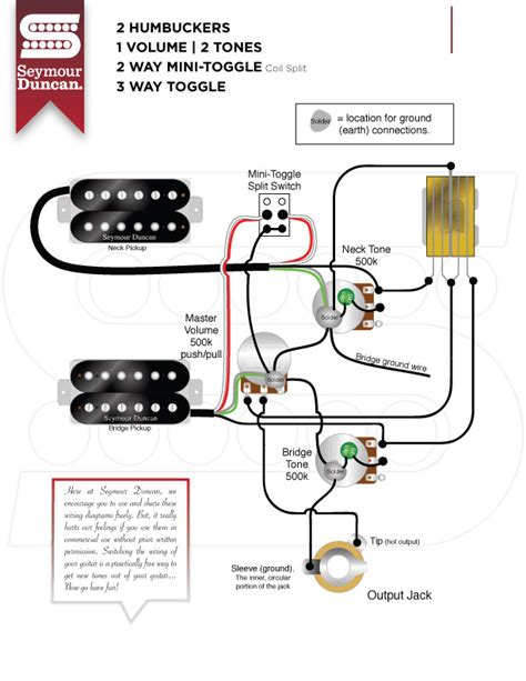 humbuckers seymour duncan part 7