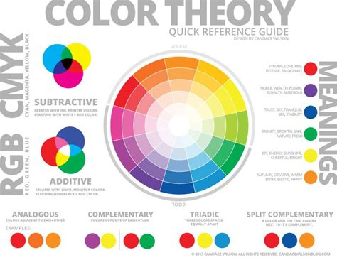 color wheel theory principles of colour intro to the colour wheel office
