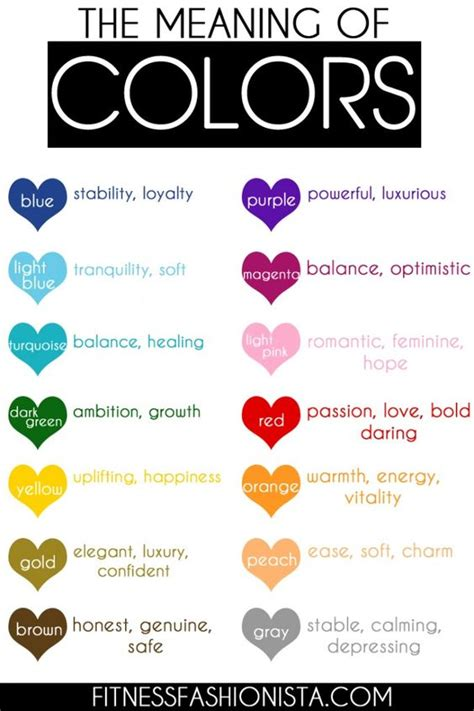 what do colours mean have you ever wondered what colors meant now you can