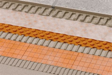 Schluter Mat by Drainage Membrane Designed For Tiles Coverings