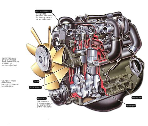 how cars work engines diesel fuel and brakes by how a diesel engine works how a car works