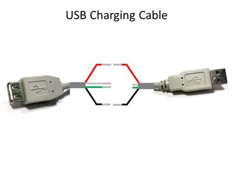 samsung usb charging cord wiring diagram samsung get