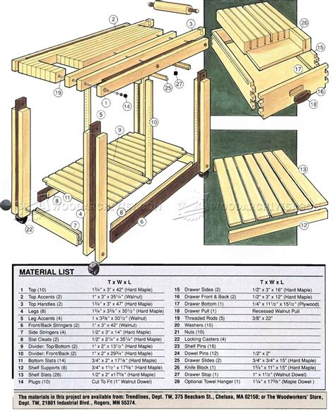 kitchen island table plans kitchen work table plans woodarchivist