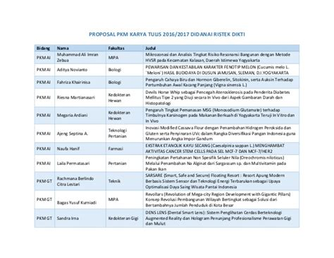 Format Proposal Dikti 2016 | proposal pkm karya tulis 2016 2017 didanai ristek dikti