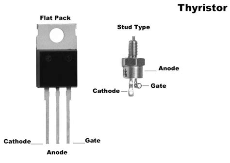 how to test thyristor diode modules how to test thyristor diode modules 28 images scr unit
