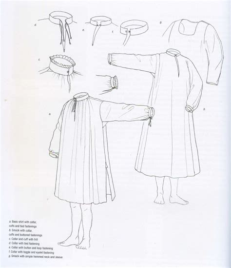 Shirt Pattern Generator | a bluestocking knits an elizabethan shirt and smock