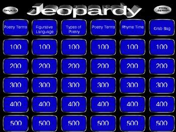 Poetry Review Ppt Jeopardy Game By Cher Wheeler Tpt Jeopardy Review Powerpoint