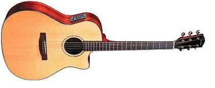 wallpaper gitar bagus gitar akustik yui