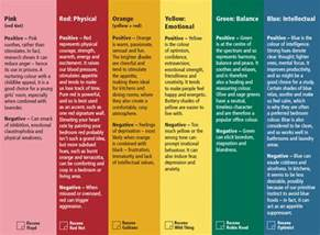 personality colors colour personality colour affects our behaviour and the