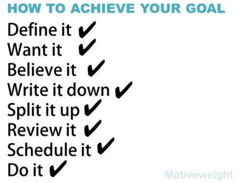 motivation and personality how to master your goals and habits for term success books not sure how to achieve your goal use these simple steps