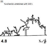 layout yurchenko vault men code of points