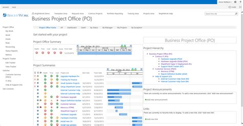sharepoint project management templates brightwork atidan