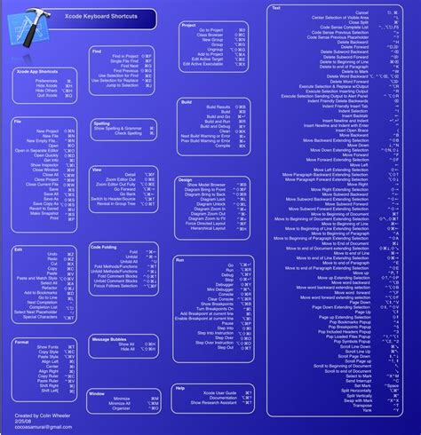 xcode bottom layout guide keyboard 1000 images about ui ux design cheatsheet resources