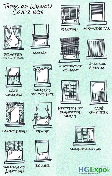 types of window shades window covering styles