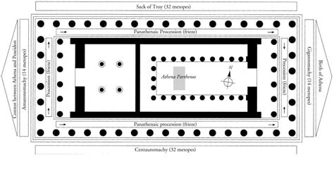 greek temple floor plan art 212 gt pradel gt flashcards gt exam 2 greece etruscan