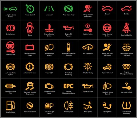 bmw dashboard symbols check engine warning light check free engine image for