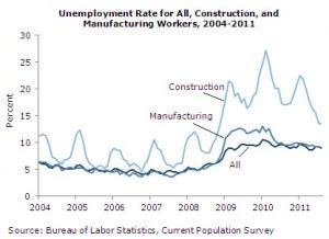 zero us job growth in august, as unemployment rate remains