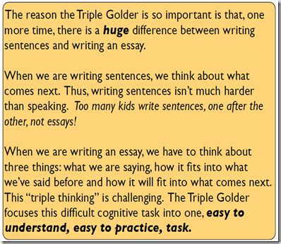 Before Writing An Essay by Writing An Essay The Day Before Writing Service