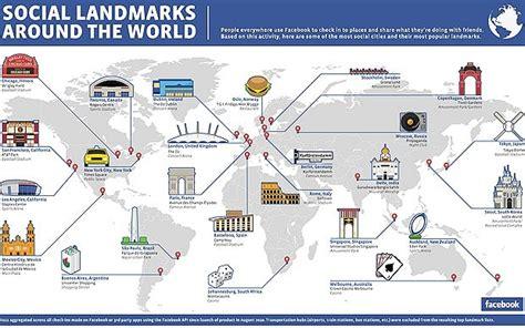 landmarks map users crown o2 arena top landmark telegraph