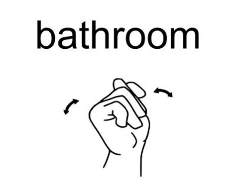 Asl Sign For Bathroom learning centers part 2 how to manage them