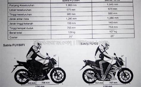 Piringan Cakram Belakang Satria Fu Fi Injeksi perombakan total suzuki satria fu 150 fi dari fitur