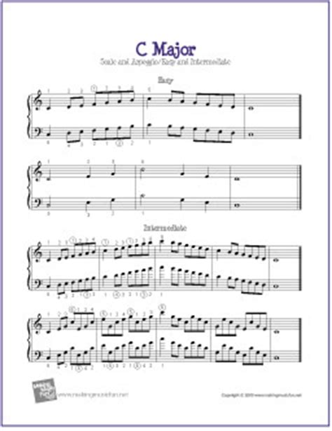 The Old Rugged Cross Chords Pdf by Free Making Printable Scales 9jasports